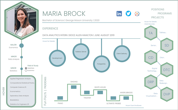 Maria Brock - Interactive Resume (3)