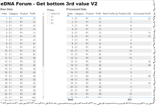 eDNA Forum - Get bottom 3rd value V2