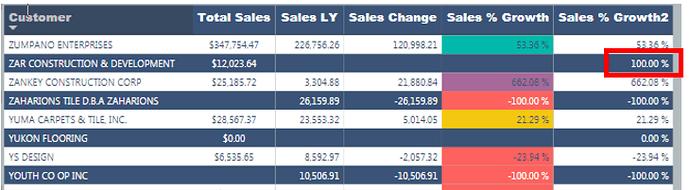 Sales%20Growth