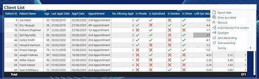 Export Client List
