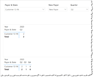 eDNA Forum - Track Customer Sales Through Time