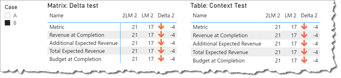 eDNA Forum - KPI Matrix - Context Test - Case B