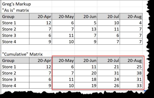 eDNA Forum - RANKX YTD over 2 Added Measures