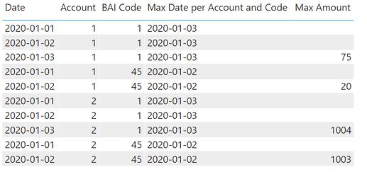 eDNA Forum - Nested Filter - Last Nonzero Date Image