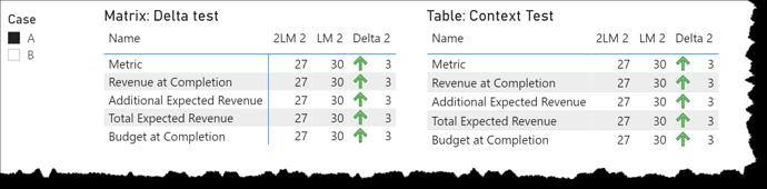 eDNA Forum - KPI Matrix - Context Test - Case A