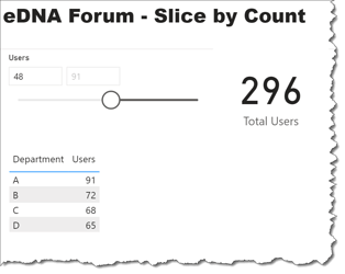 eDNA Forum - Slice by Count - 1