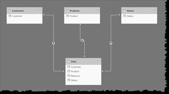 eDNA Forum - Flat File to Data Model -3