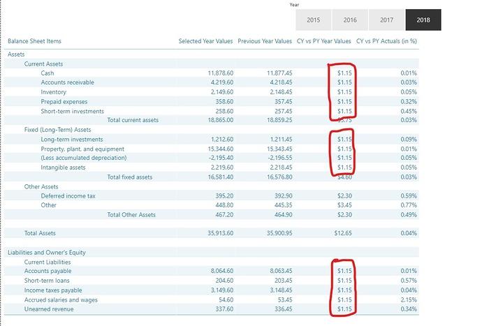 Financial Analysis - 2