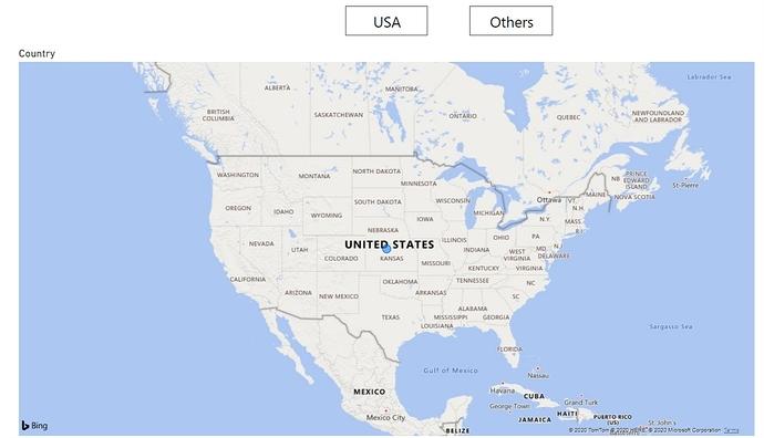 1. USA Overall Visual