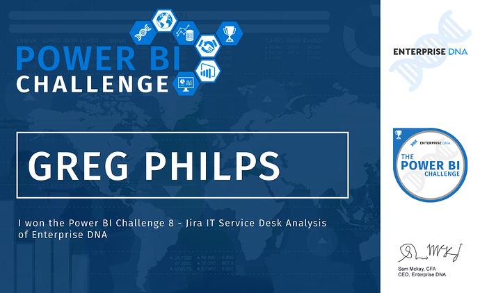 Greg Philps PBIC 8 winner
