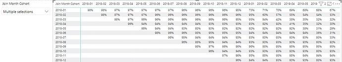 Sam-Cohort%201