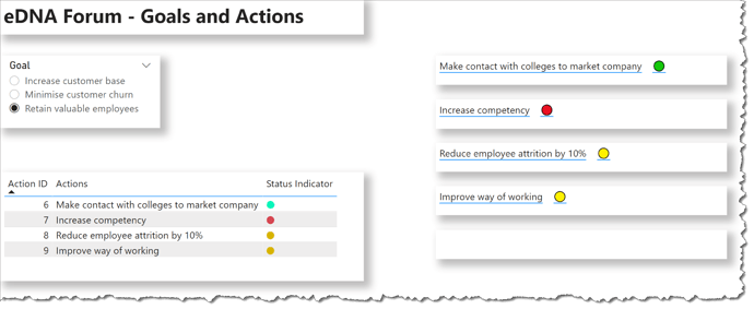 eDNA Forum - Goals and Actions 1
