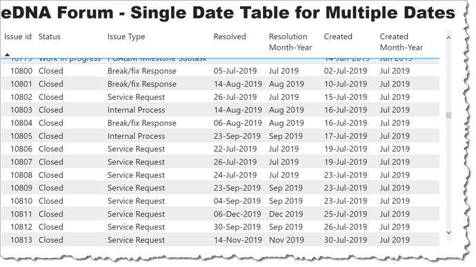 eDNA Forum - Single Date Table for Multiple Dates - 1