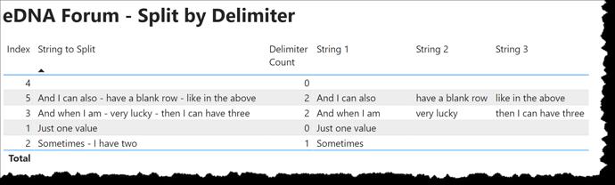 eDNA Forum - Split by Delimiter - 1