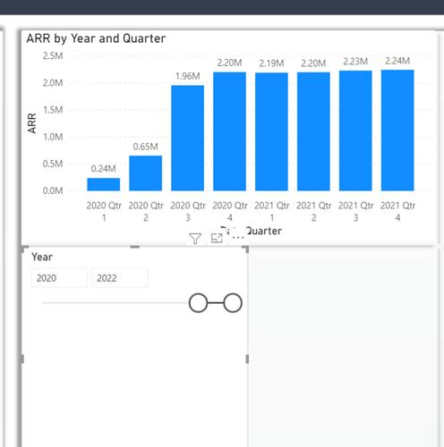 cumulative sales 2