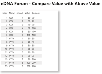 eDNA Forum - Compare Value with Above Value