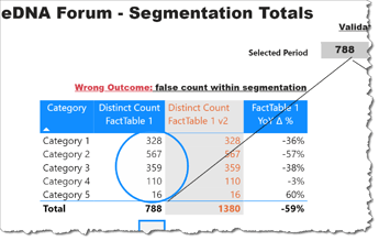 eDNA Forum - Segmentation Totals - 1