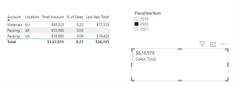Sales Total