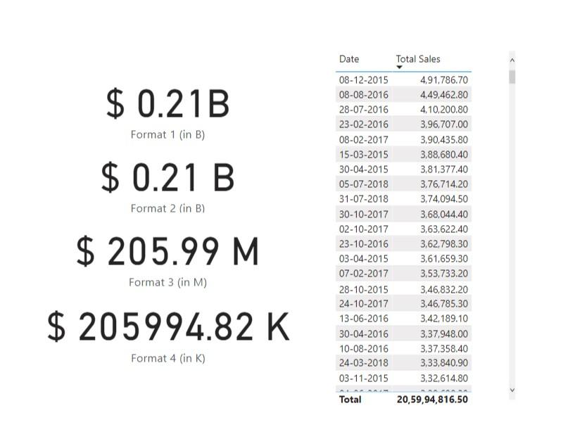 Billions Format - 2