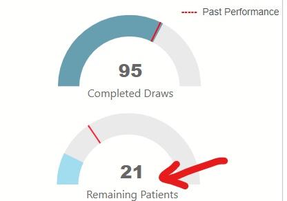 InkedDial%20on%20remaining%20Patients%5B511%5D_LI