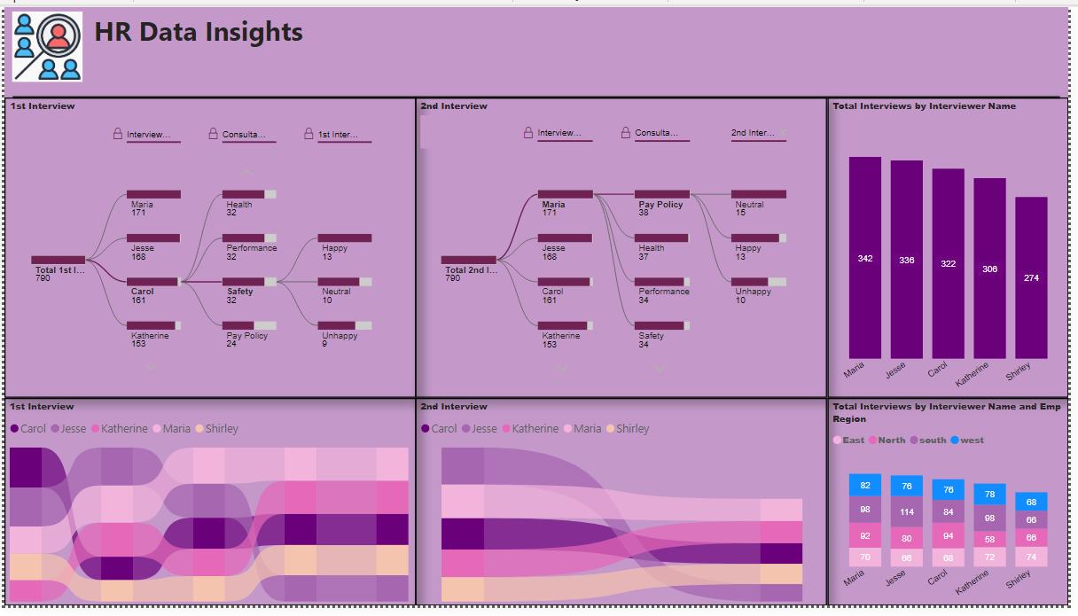 HR Data Insights_2