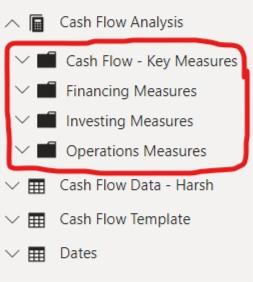 Cash Flow Statement Solution - 4