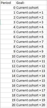 Sam-Cohort%204%20Goal