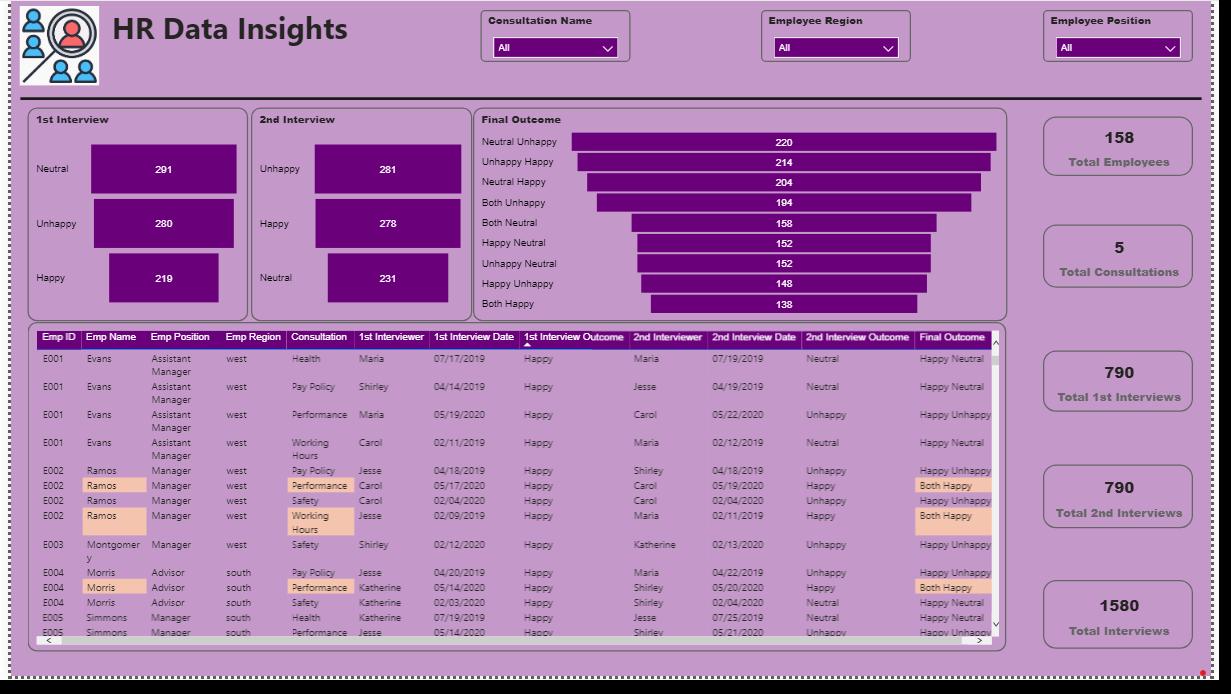 HR Data Insights_1