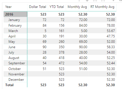 Monthly%20Avg%20from%20Daily%20Sales