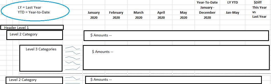 Example Table Goals_Emma
