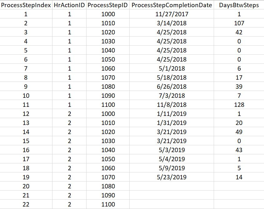 Column%20Date%20Example