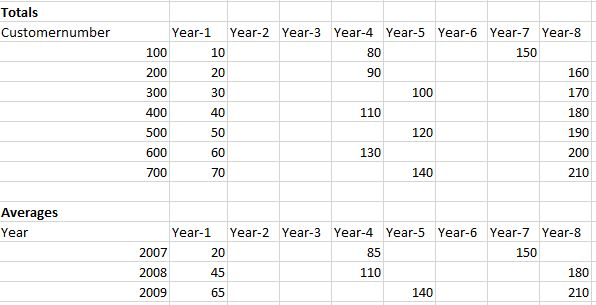 Totals%20and%20averages