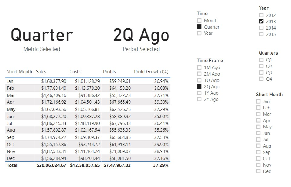 Dynamic Comparison based on Month, Quarter and Year