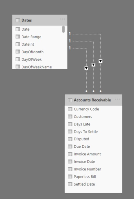 Dynamic Accounts Receivable - 1