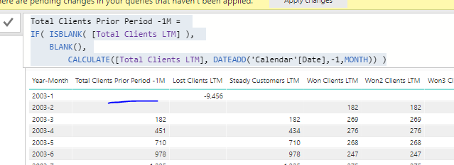 Comparing New vs Lost vs Steady Customers over Multiple