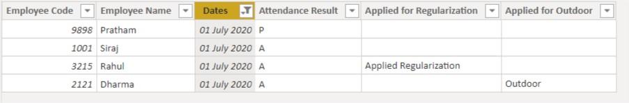 Attendance Calculation - 1