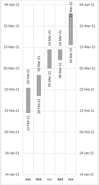 GanttChart-Excel