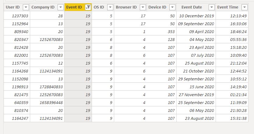 FINISH REGISTER - Results
