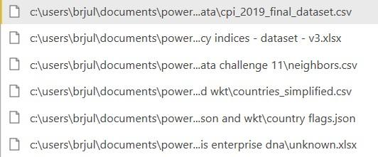 Covid-19 Reporting Source files